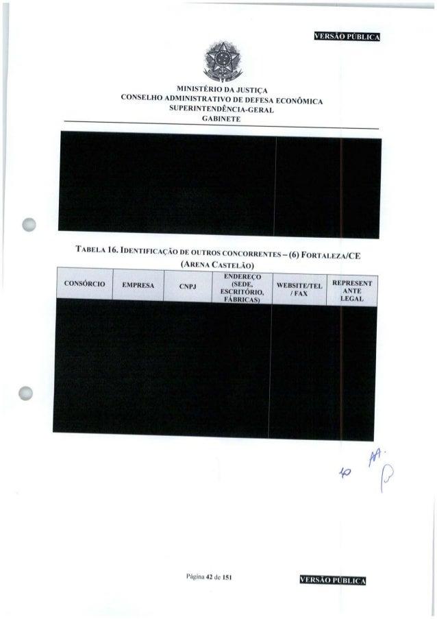 MINISTÉRIO DA JUSTIÇA CONSELHO ADMINISTRATIVO DE DEFESA ECONÔMICA SUPERINTENDÊNCIA-GERAL GABINETE Tabela16.Identificaçãode...