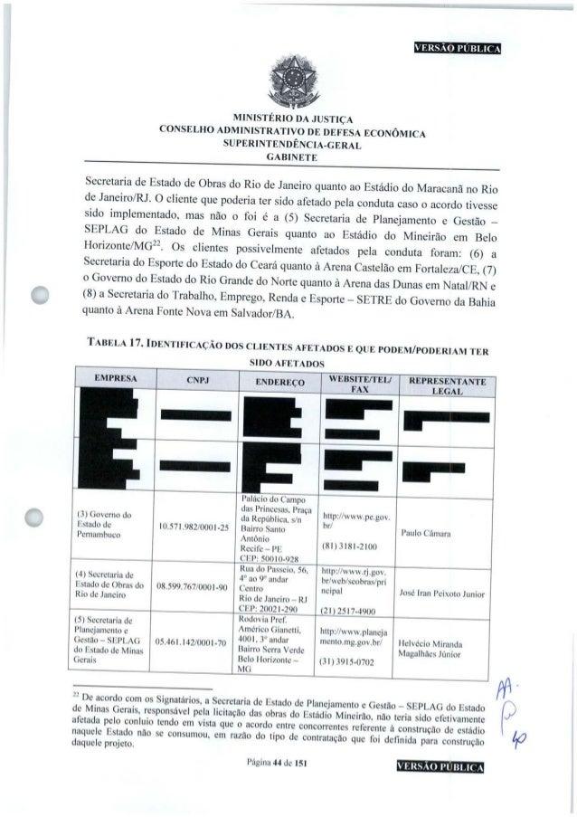 VERSÃO PÚBLICA MINISTÉRIO DA JUSTIÇA CONSELHO ADMINISTRATIVO DE DEFESA ECONÔMICA SUFERINTENDÊNCIA-GERAL GABINETE Secretari...
