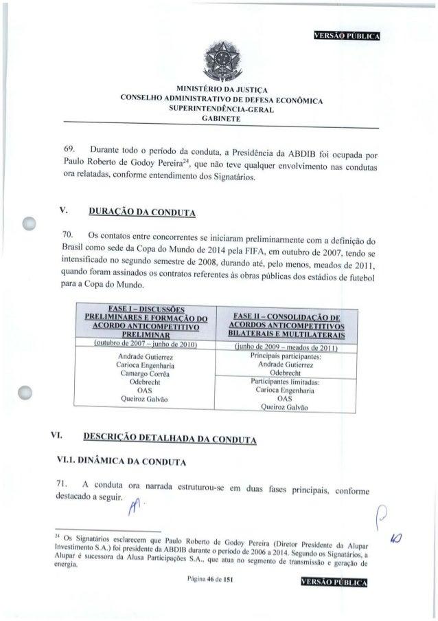 VERSÃO PÚBLICA MINISTÉRIO DA JUSTIÇA CONSELHO ADMINISTRATIVO DE DEFESA ECONÔMICA SUPERINTENDÊNCIA-GERAL GABINETE 69. Duran...