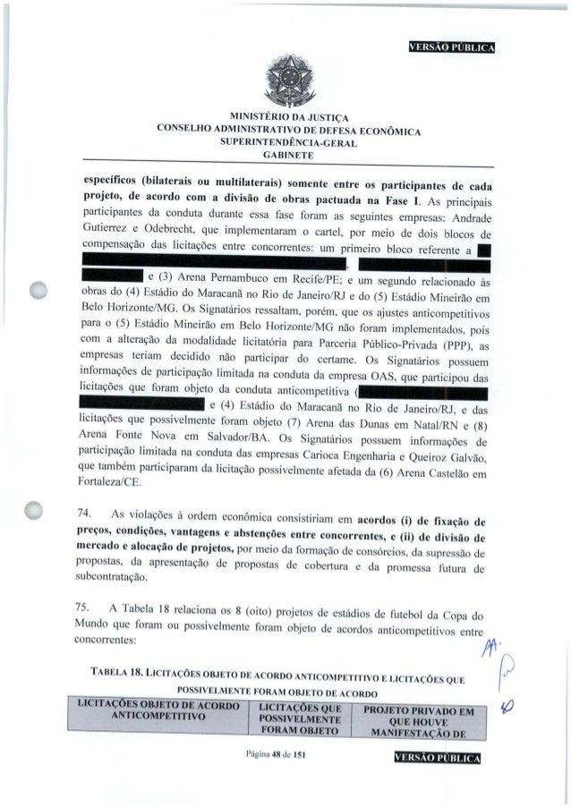 VERSÃO PÚBLICA MINISTÉRIO DA JUSTIÇA CONSELHO ADMINISTRATIVO DE DEFESA ECONÔMICA SUPERINTENDÊNCIA-GERAL GABINETE específic...