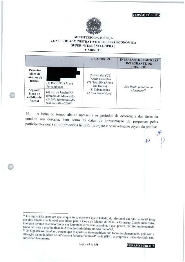 VERSÃO PÚBLICA MINISTÉRIO DA JUSTIÇA CONSELHO ADMINISTRATIVO DE DEFESA ECONÔMICA SUFERINTENDÊNCIA-GERAL GABINETE DE ACORDO...