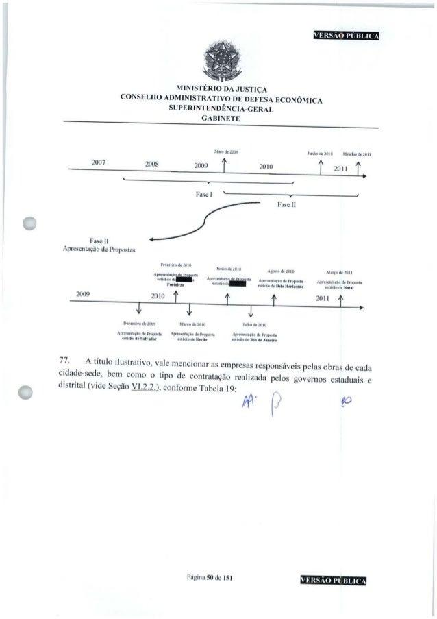 VERSÃO PÚBLICA MINISTÉRIO DA JUSTIÇA CONSELHO ADMINISTRATIVO DE DEFESA ECONÔMICA SUPERINTENDÊNCIA-GERAL GABINETE 20)7 M)§ ...