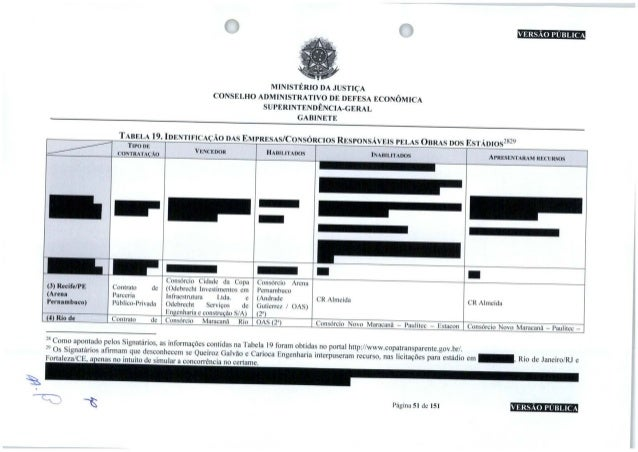 VERSÃO PÚBLICA MINISTÉRIO DA JUSTIÇA CONSELHO ADMINISTRATIVO DE DEFESA ECONÔMICA SUPERINTENDÊNCIA-GERAL GABINETE Empresas/...
