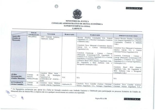 VERSÃO PÚBLICA MINISTÉRIO DA JUSTIÇA CONSELHO ADMINISTRATIVO DE DEFESA ECONÔMICA SUFERINTENDÊNCIA-GERAL GABINETE Tipo of. ...