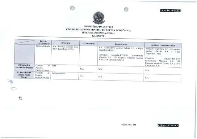 VERSÃO PÚBLICA MINISTÉRIO DA JUSTIÇA CONSELHO ADMINISTRATIVO DE DEFESA ECONÔMICA SUPERINTENDÊNCIA-GERAL GABINETE Tipo de C...