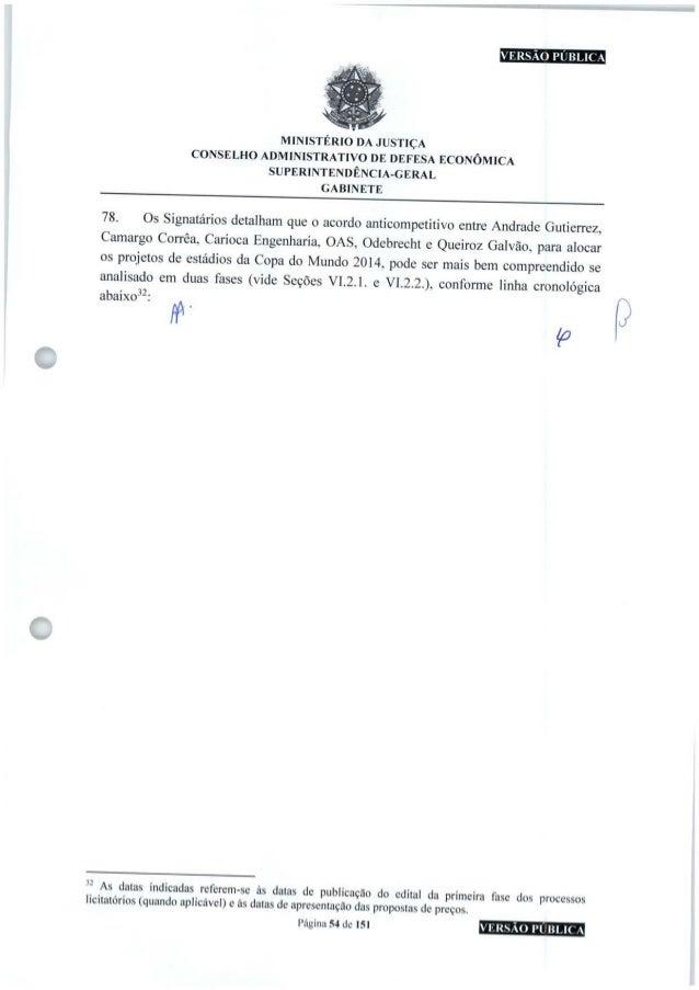 VERSÃO PÚBLICA MINISTÉRIO DA JUSTIÇA CONSELHO ADMINISTRATIVO DE DEFESA ECONÔMICA SUPERINTENDÊNCIA-GERAL GABINETE 78. Os Si...