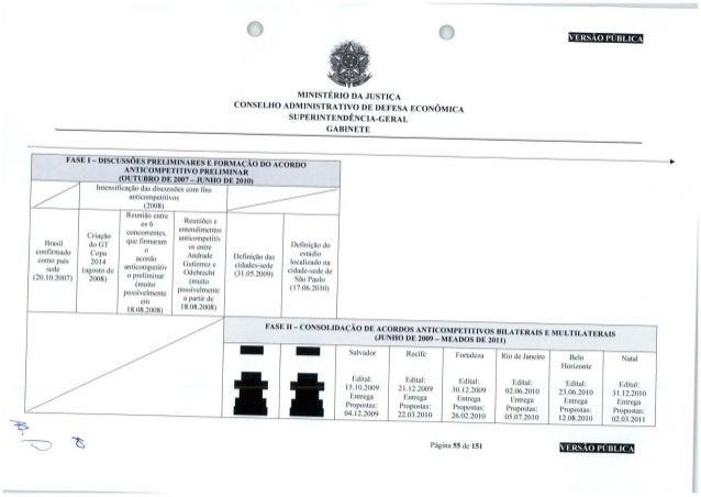 VERSÃO PÚBLICA MINISTÉRIO DA JUSTIÇA CONSELHO ADMINISTRATIVO DE DEFESA ECONÔMICA SUPERINTENDÊNCIA-GERAL GABINETE FASEI DIS...