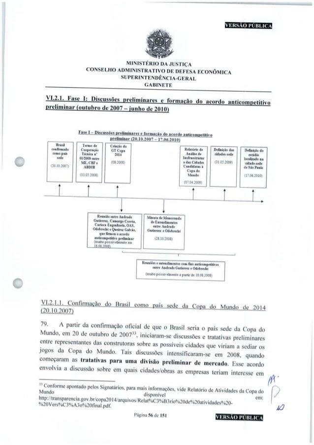 MINISTÉRIO DA JUSTIÇA CONSELHO ADMINISTRATIVO DE DEFESA ECONÔMICA SUPERINTENDÊNCIA-GERAL GABINETE VI.2.1. Fase I: Discussõ...