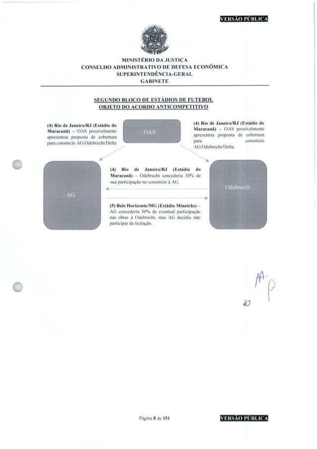 VERSÃO PUBLICA MINISTÉRIO DA JUSTIÇA CONSELHO ADMINISTRATIVO DE DEFESA ECONÔMICA SUPERINTENDÊNCIA-GERAL GABINETE SEGUNDO B...