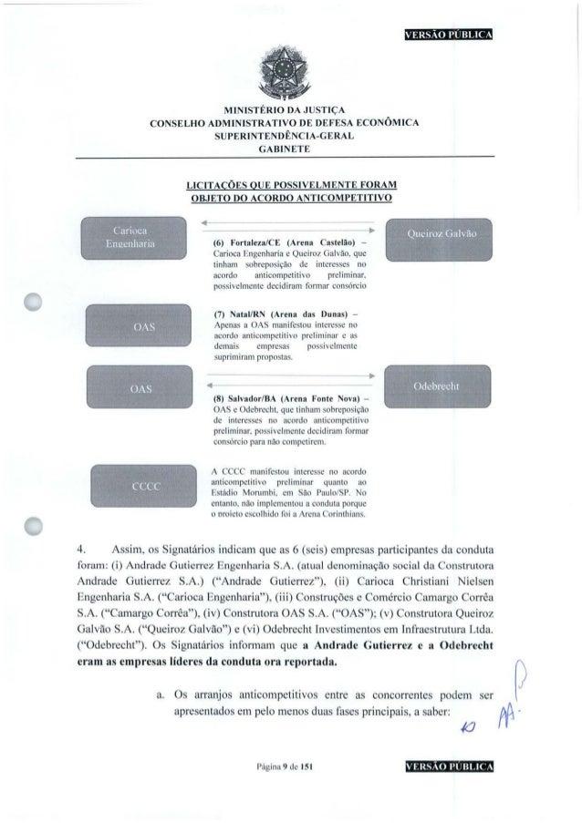 VERSÃO PÚBLICA MINISTÉRIO DA JUSTIÇA CONSELHO ADMINISTRATIVO DE DEFESA ECONÔMICA SUPERINTENDÊNCIA-GERAL GABINETE LICITAÇÕE...
