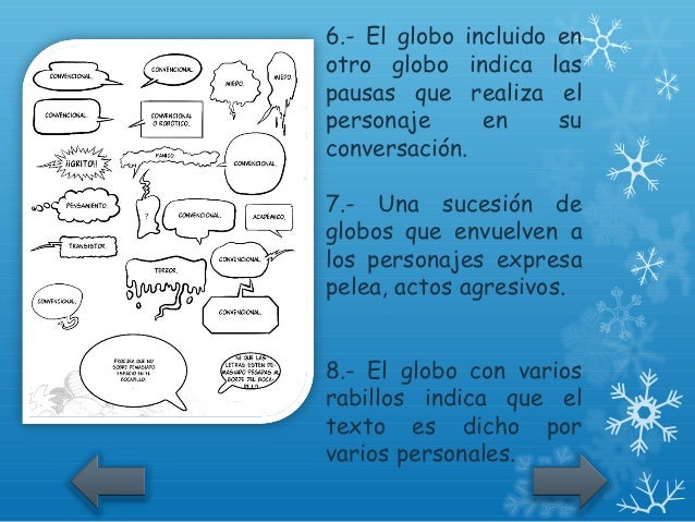 6.- El globo incluido enotro globo indica laspausas que realiza elpersonaje      en     suconversación.7.- Una sucesión de...
