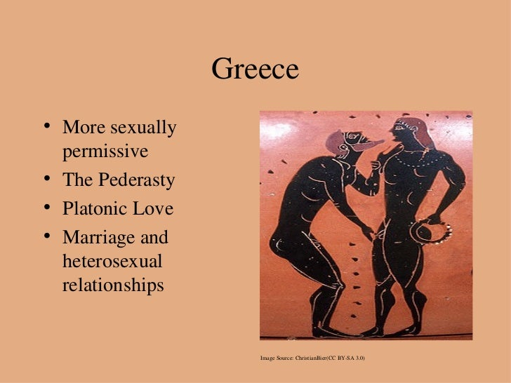 Historical Timeline Of Human Sexuality