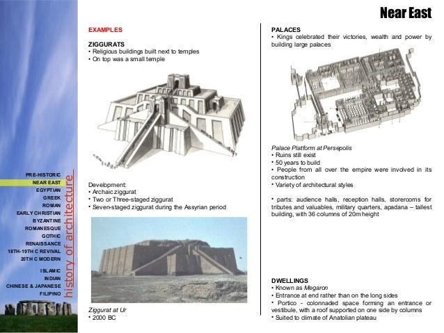 ... 12. Historyofarchitecture EXAMPLES ZIGGURATS U2022 Religious Buildings ...