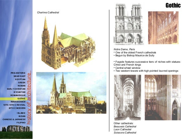 essay on the origin history and principles of gothic architecture Speculation on the origins of gothic architecture has produced many references to essays on the origins, history and principles of gothic chartres france.