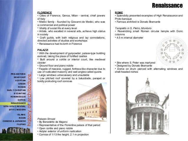 Modern Architecture Timeline exellent modern architecture timeline of e on inspiration decorating