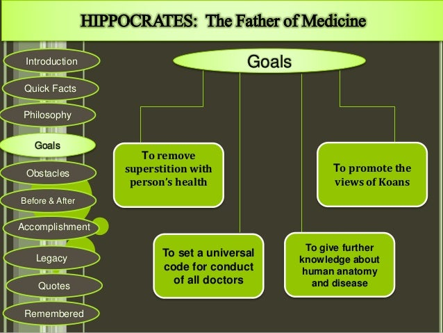 an introduction to hippocratic medicine Hippocrates, oath, introduction w h s jones introduction of all the hippocratic writings the oath, in spite it is a landmark in the ethics of medicine.