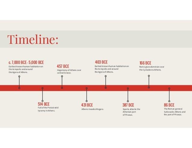 Timeline: c.7,000BCE-5,000BCE Earliestknownhumanhabitationon theAcropolisandaround theAgoraofAthens. 514...