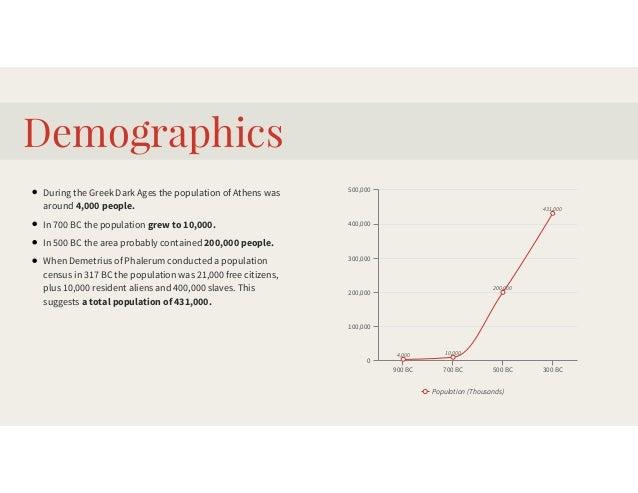 DuringtheGreekDarkAgesthepopulationofAthenswas around4,000people. In700BCthepopulationgrewto10,000. I...