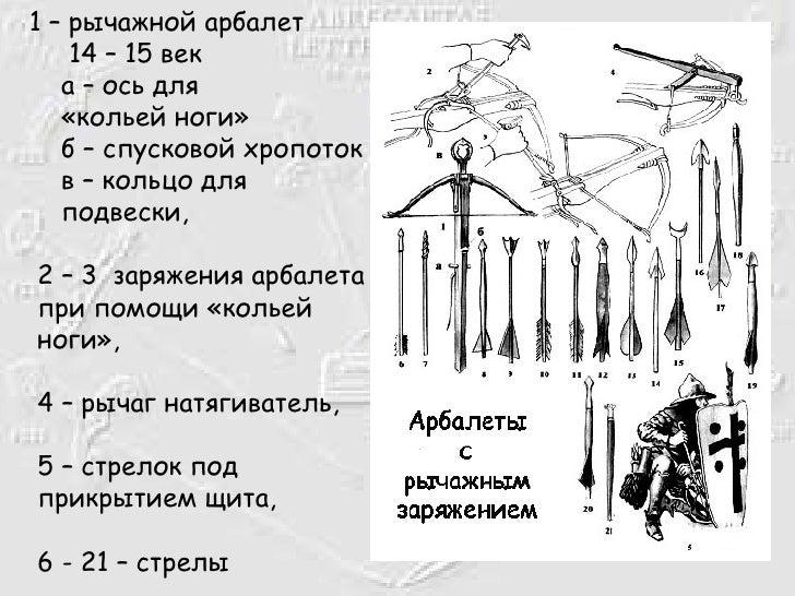 <ul><li>1 – рычажной арбалет   14 – 15 век   а – ось для   «кольей ноги»   б – спусковой хропоток   в – кольцо для   подве...