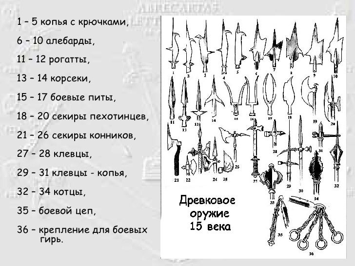 <ul><li>1 – 5 копья с крючками, 6 – 10 алебарды, 11 – 12 рогатты, 13 – 14 корсеки, 15 – 17 боевые питы, 18 – 20 секиры пех...