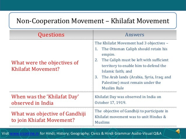 ICSE Class X History - Mahatma Gandhi and National Movement