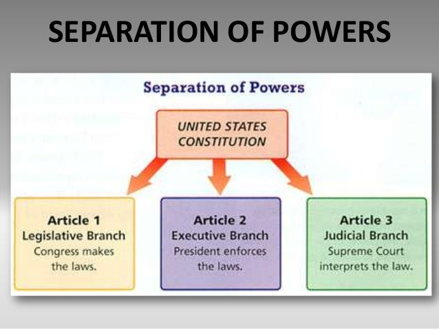 historical events of checks and balances Checks and balances history checks and balances: origins of the concept the concept of checks and balances can be traced to ancient political philosophers, such as aristotle and plato.