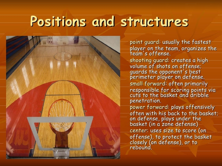 It Is All About Basketball History Of Game: History Of Basketball