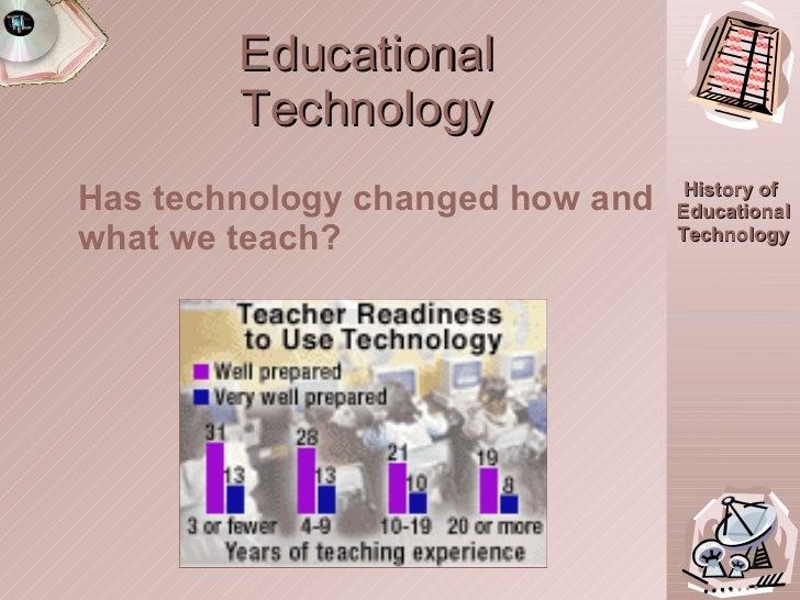 Educational Technology <ul><li>Has technology changed how and what we teach?  </li></ul>