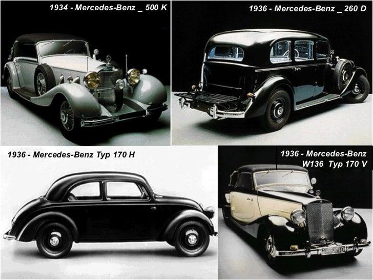 History Of Mercedes Benz Slide 12