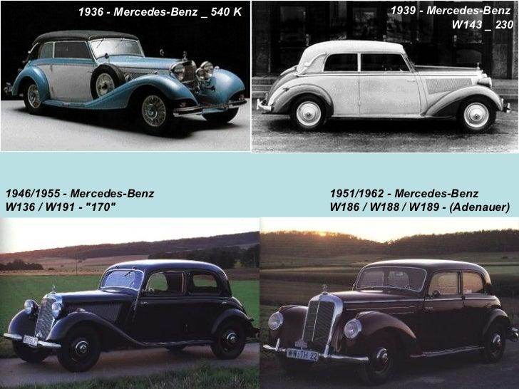 History Of Mercedes Benz Slide 13