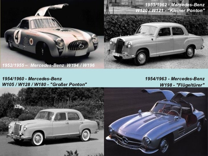 1953/1962 - Mercedes-Benz                                         W120 / W121 - quot;Kleiner Pontonquot;     1952/1955 – M...