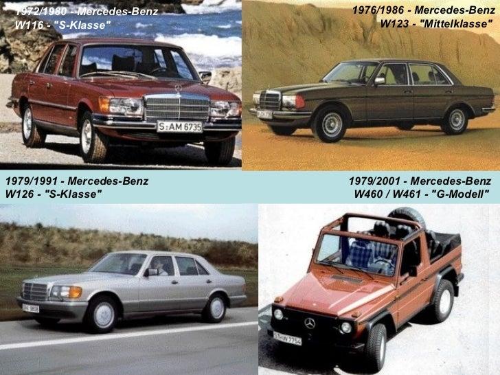History Of Mercedes Benz Slide 17