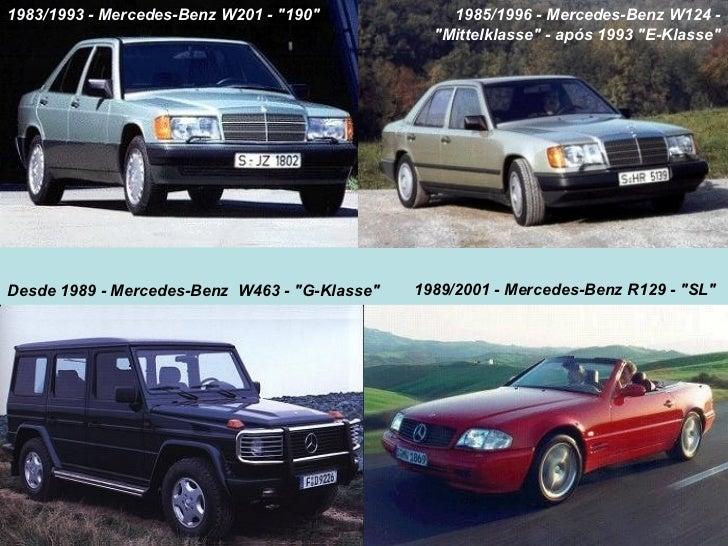 History Of Mercedes Benz Slide 18