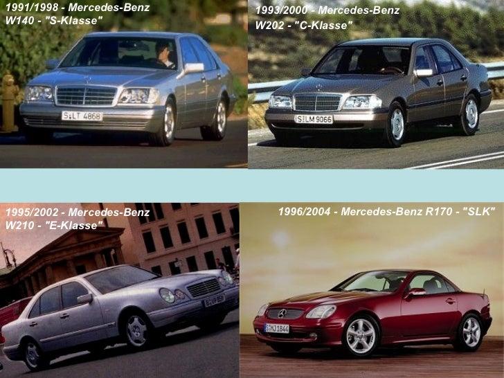 History Of Mercedes Benz Slide 19