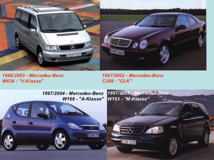 History Of Mercedes Benz Slide 20
