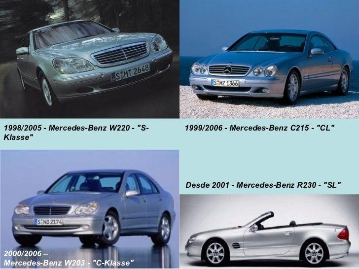 1999/2006 - Mercedes-Benz C215 - quot;CLquot; 1998/2005 - Mercedes-Benz W220 - quot;S- Klassequot;                        ...