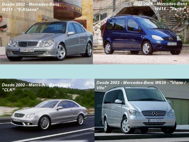 History Of Mercedes Benz Slide 22