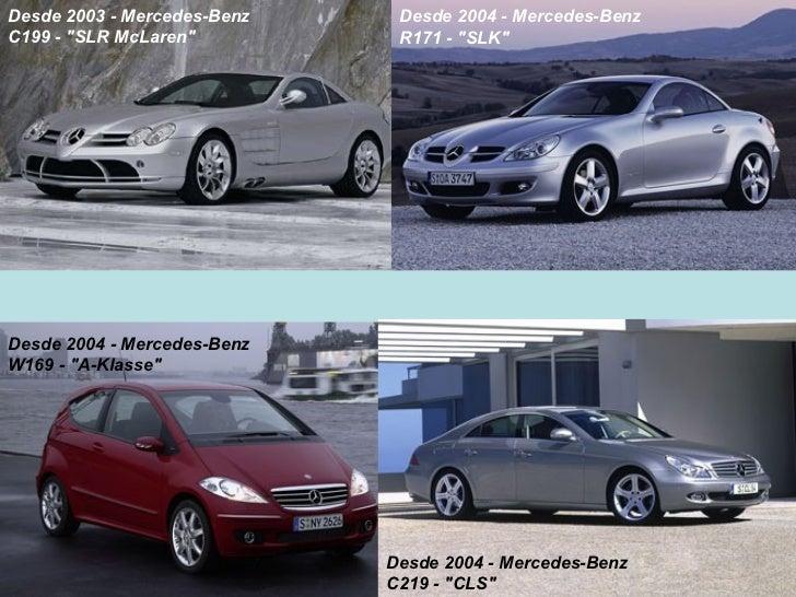 History Of Mercedes Benz Slide 23