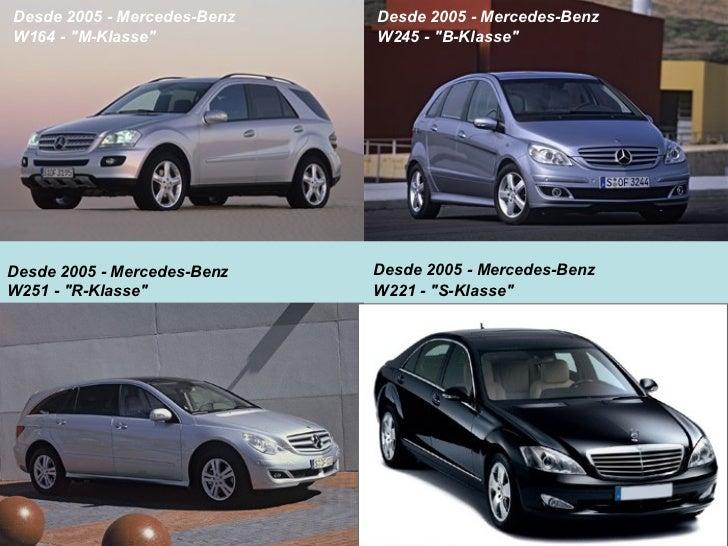 History Of Mercedes Benz Slide 24