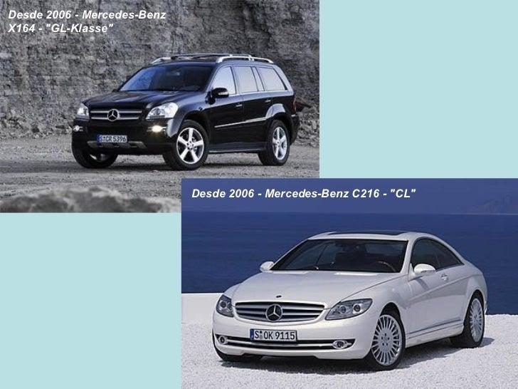 History Of Mercedes Benz Slide 25