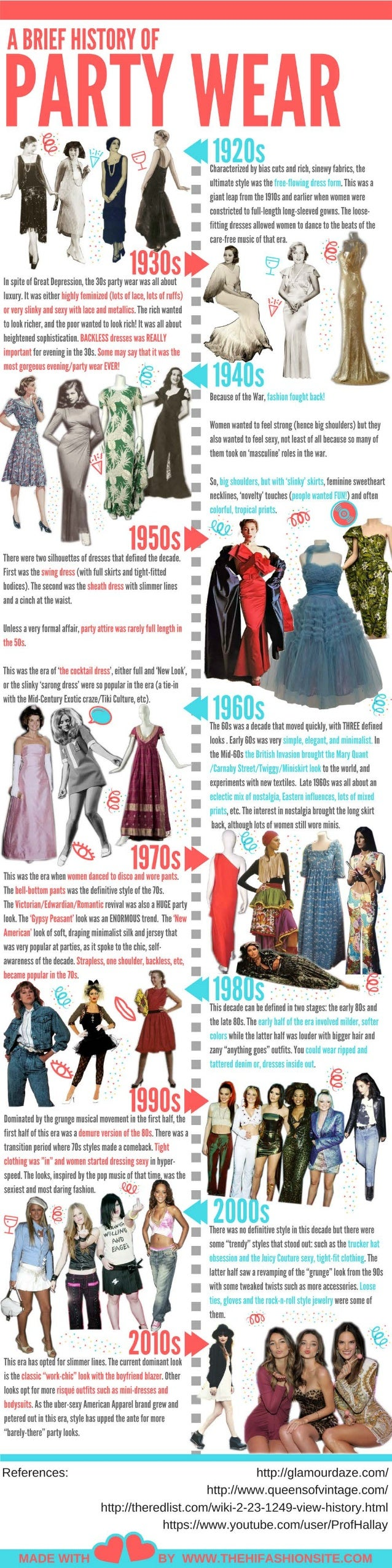 A Brief History of Women's Party Wear and Fashion