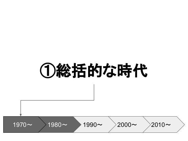 ユーザビリティテストの歴史(スタイルの変遷) Slide 3