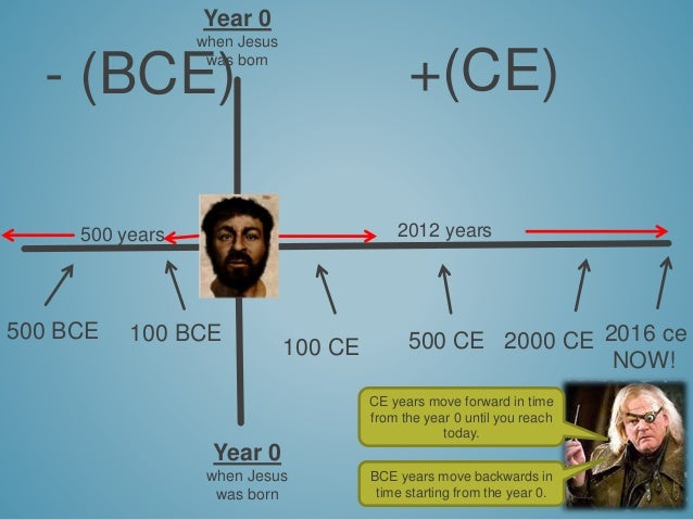 order of bce and ce dating