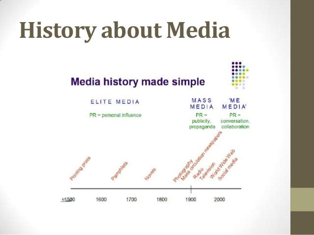 History about Media