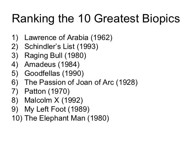 Ranking the 10 Greatest Biopics1) Lawrence of Arabia (1962)2) Schindler's List (1993)3) Raging Bull (1980)4) Amadeus (1984...