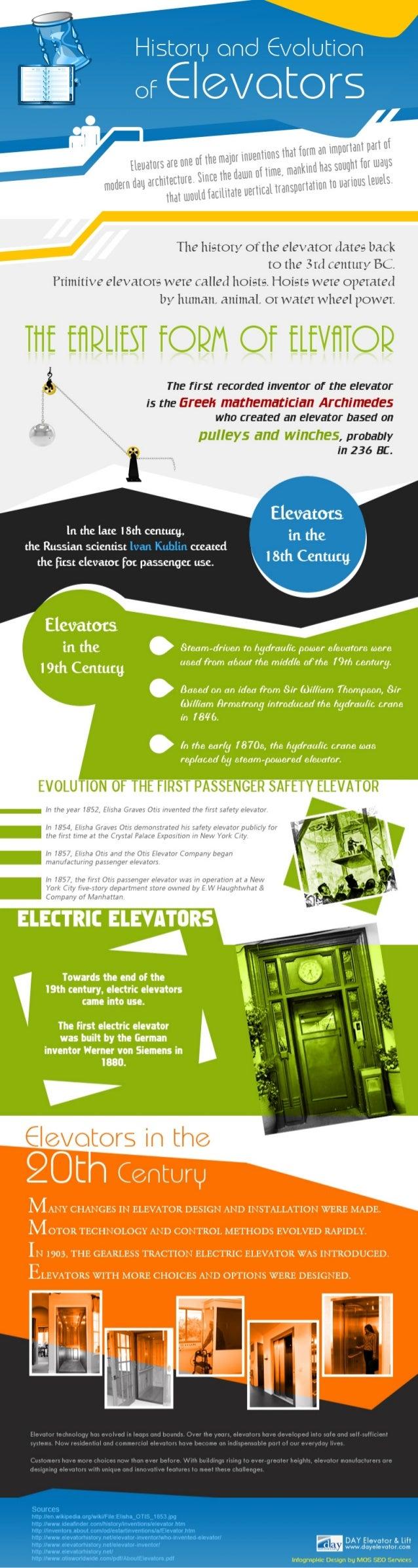 History and evolution of elevators
