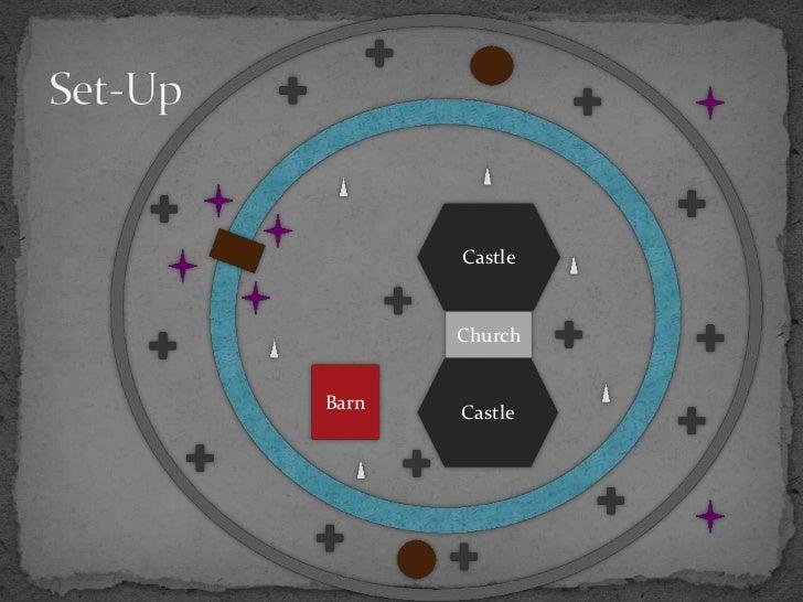 History battle power point Slide 2