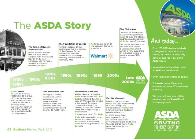 Strategic marketing planning report for asda