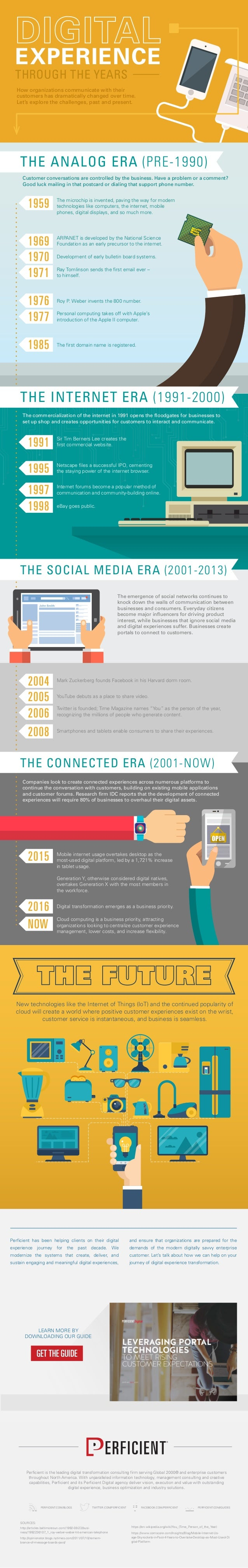 How organizations communicate with their customers has dramatically changed over time. Let's explore the challenges, past ...