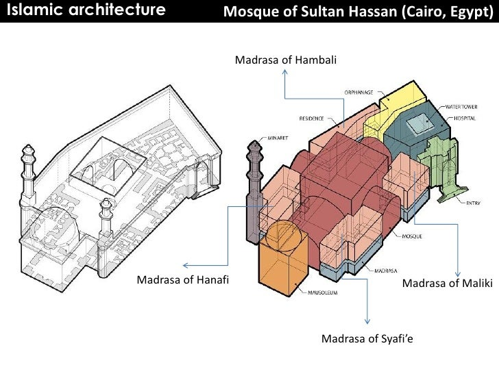 Islam Architecture Diagram All Kind Of Wiring Diagrams
